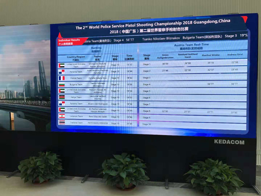 Screen in the venue showing the real-time match results and ranking